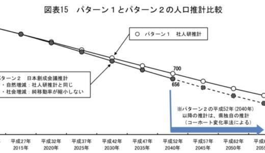 秋田県の人口予測を知っていますか?【死の国秋田】