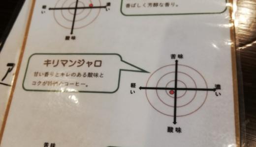 道の駅てんのう・天王スカイタワー内「鞍cafe」